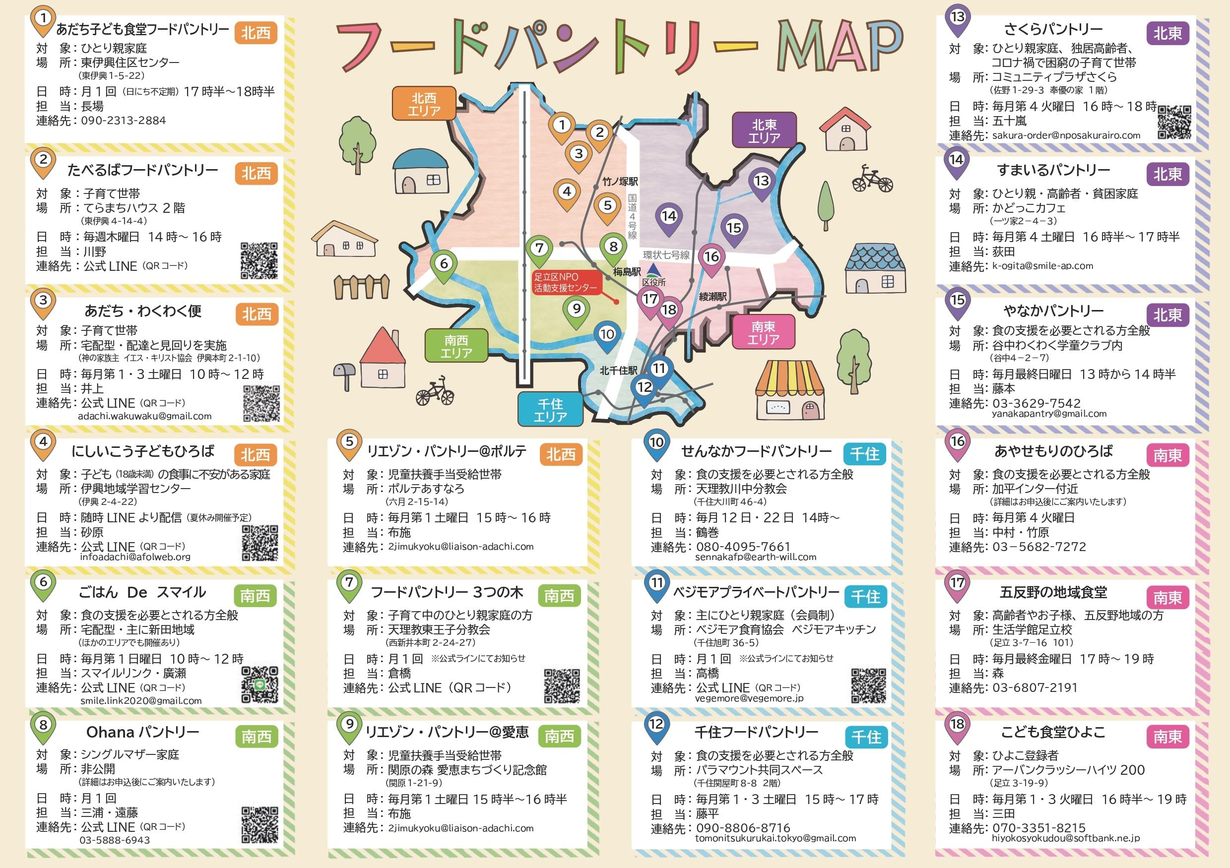 足立区フードパントリーMAP_page-0002-min.jpg